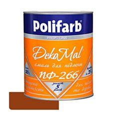 Емаль алкідна Polifarb DekoMal ПФ-266 жовто-коричнева 0,9 кг - фото